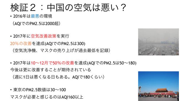 中国の空気を紹介するプレゼン資料