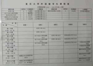 中国留学復旦大学経済班