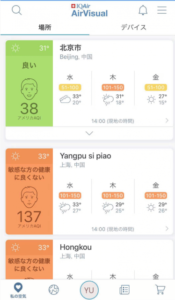 AirVisualの空気汚染指数