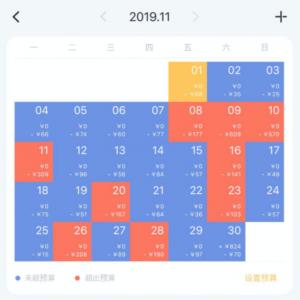 中国留学費用めも10月