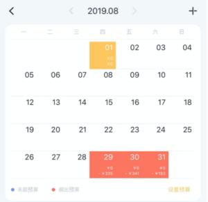 中国留学費用めも8月