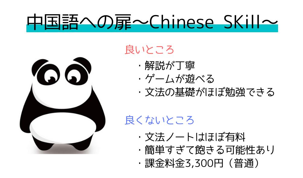 中国語勉強におすすめのアプリ1