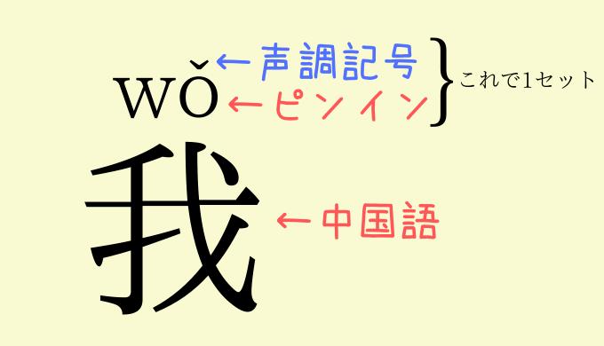 中国語の発音