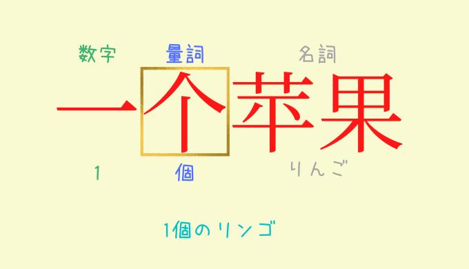 中国語の量詞の場所