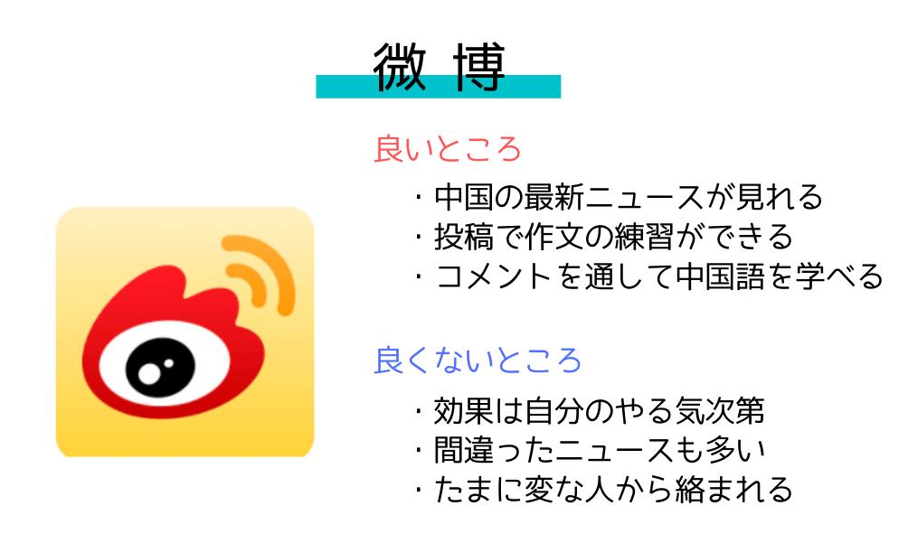 中国語勉強におすすめのアプリ3