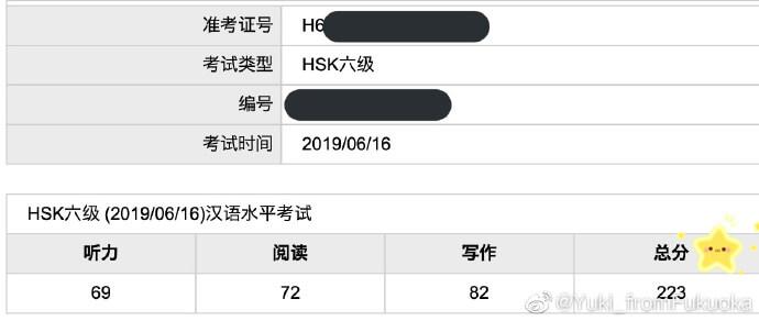 HSK6級証明書